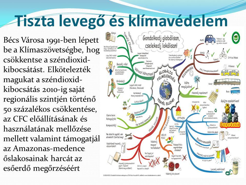 Tiszta levegő és klímavédelem Bécs Városa 1991-ben lépett be a Klímaszövetségbe, hogy csökkentse a széndioxid- kibocsátást. Elkötelezték magukat a szé