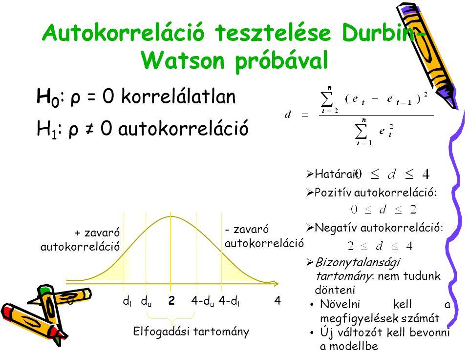 H 0 : ρ = 0 korrelálatlan H 1 : ρ ≠ 0 autokorreláció 0d l d u 24-d u 4-d l 4 Autokorreláció tesztelése Durbin- Watson próbával - zavaró autokorreláció