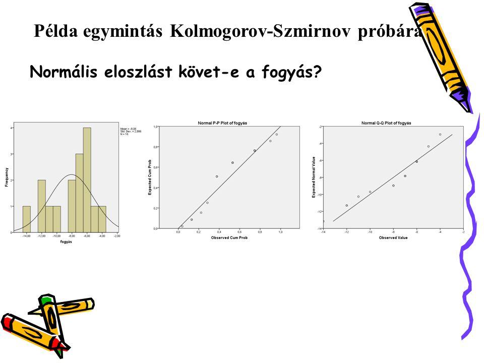 Példa egymintás Kolmogorov-Szmirnov próbára Normális eloszlást követ-e a fogyás?