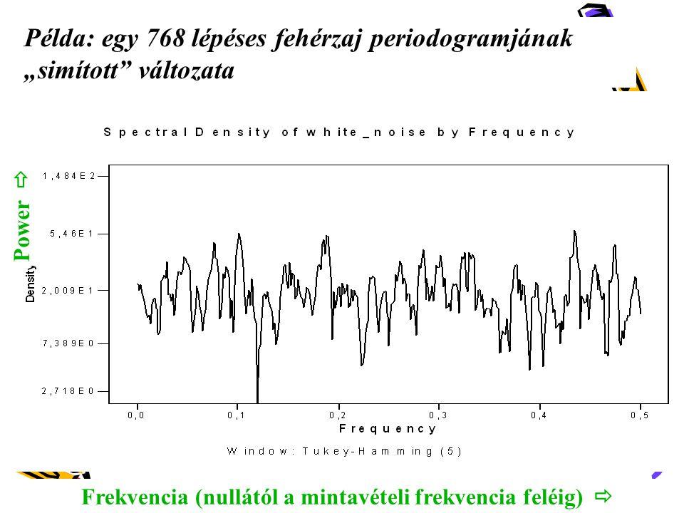 """. Frekvencia (nullától a mintavételi frekvencia feléig)  Példa: egy 768 lépéses fehérzaj periodogramjának """"simított"""" változata Power """