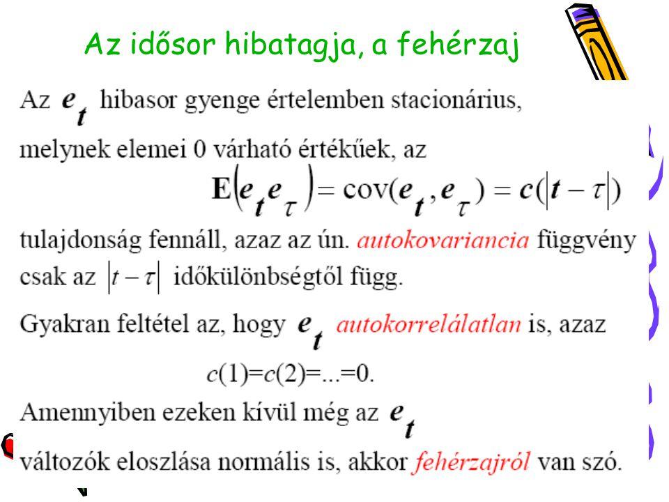 H 0 : ρ = 0 korrelálatlan H 1 : ρ ≠ 0 autokorreláció 0d l d u 24-d u 4-d l 4 Autokorreláció tesztelése Durbin- Watson próbával - zavaró autokorreláció + zavaró autokorreláció  Határai:  Pozitív autokorreláció:  Negatív autokorreláció:  Bizonytalansági tartomány: nem tudunk dönteni Növelni kell a megfigyelések számát Új változót kell bevonni a modellbe Elfogadási tartomány