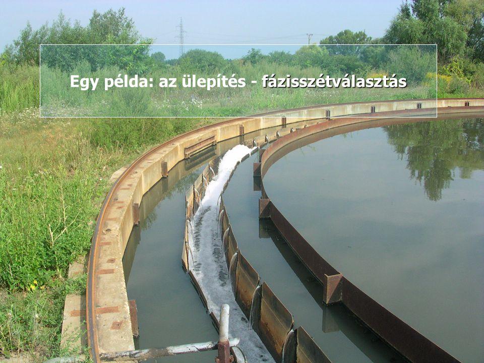 A cél: hatékony fázisszétválasztás KÉT ANYAGÁRAMOT SZÜKSÉGES SZABÁLYOZNI: KÉT ANYAGÁRAMOT SZÜKSÉGES SZABÁLYOZNI: A tisztított (ülepített) szennyvíz lebegőanyag tartalmát, A tisztított (ülepített) szennyvíz lebegőanyag tartalmát, Bioreaktorba visszavezetett iszapáramot (megfelelő iszaprecirkuláció).