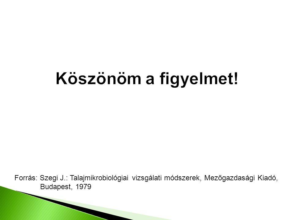 Forrás: Szegi J.: Talajmikrobiológiai vizsgálati módszerek, Mezőgazdasági Kiadó, Budapest, 1979