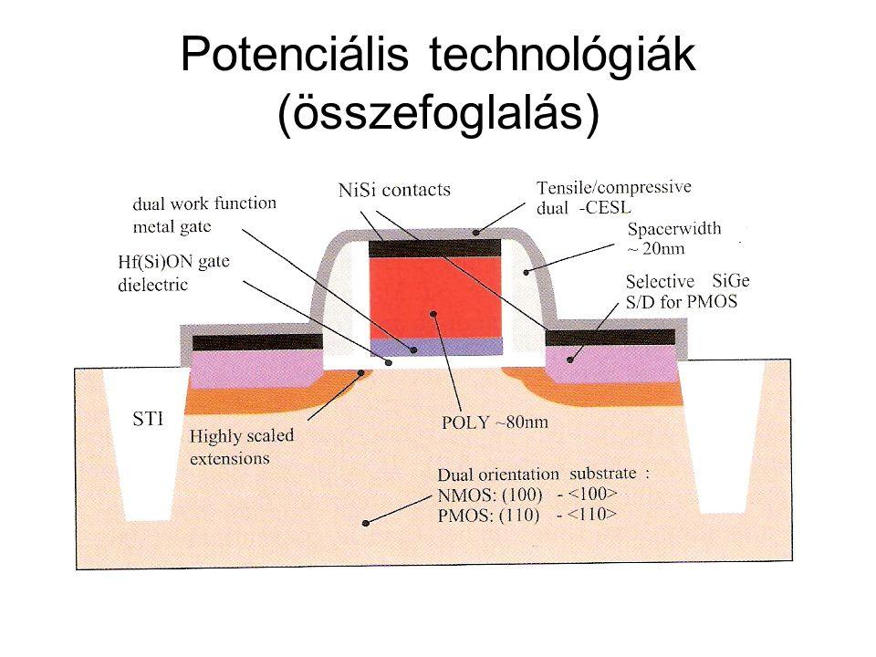 Potenciális technológiák (összefoglalás)