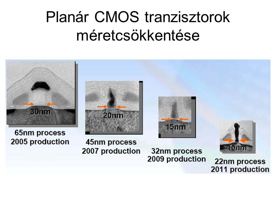 Planár CMOS tranzisztorok méretcsökkentése