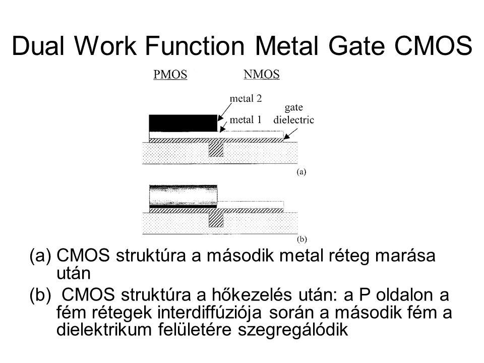Dual Work Function Metal Gate CMOS (a)CMOS struktúra a második metal réteg marása után (b) CMOS struktúra a hőkezelés után: a P oldalon a fém rétegek