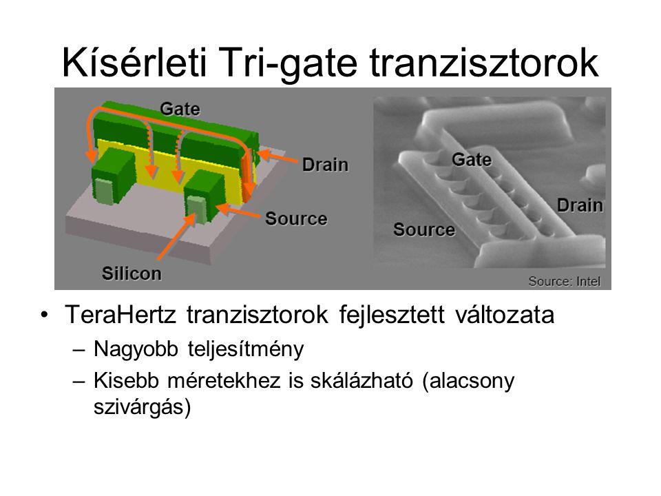 Kísérleti Tri-gate tranzisztorok TeraHertz tranzisztorok fejlesztett változata –Nagyobb teljesítmény –Kisebb méretekhez is skálázható (alacsony szivár