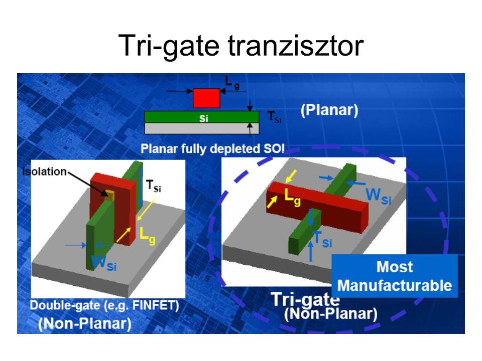 Tri-gate tranzisztor