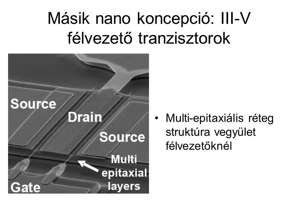 Másik nano koncepció: III-V félvezető tranzisztorok Multi-epitaxiális réteg struktúra vegyület félvezetőknél