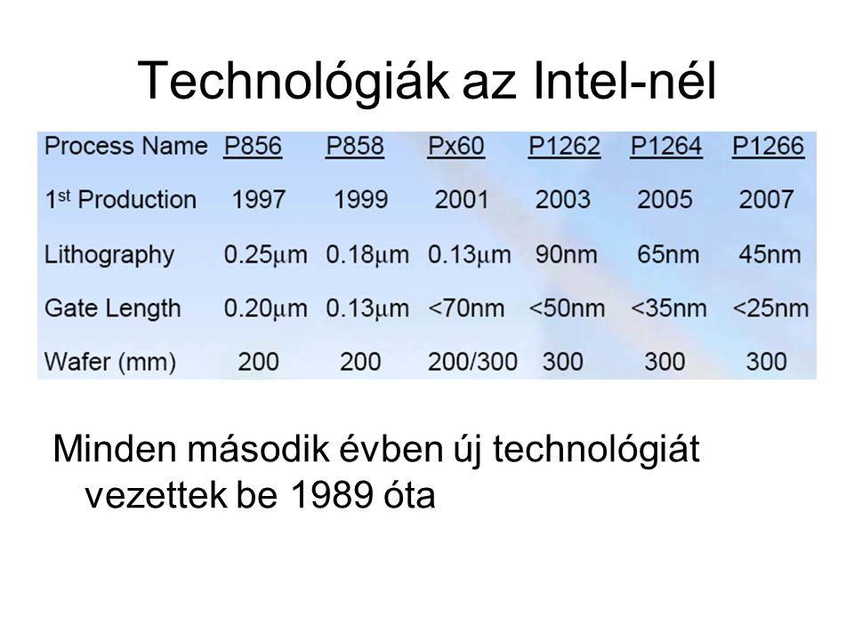 Technológiák az Intel-nél Minden második évben új technológiát vezettek be 1989 óta