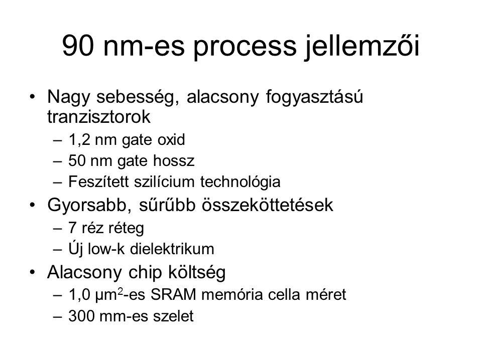90 nm-es process jellemzői Nagy sebesség, alacsony fogyasztású tranzisztorok –1,2 nm gate oxid –50 nm gate hossz –Feszített szilícium technológia Gyor