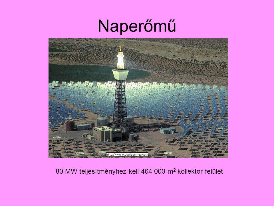 Naperőmű 80 MW teljesítményhez kell 464 000 m 2 kollektor felület