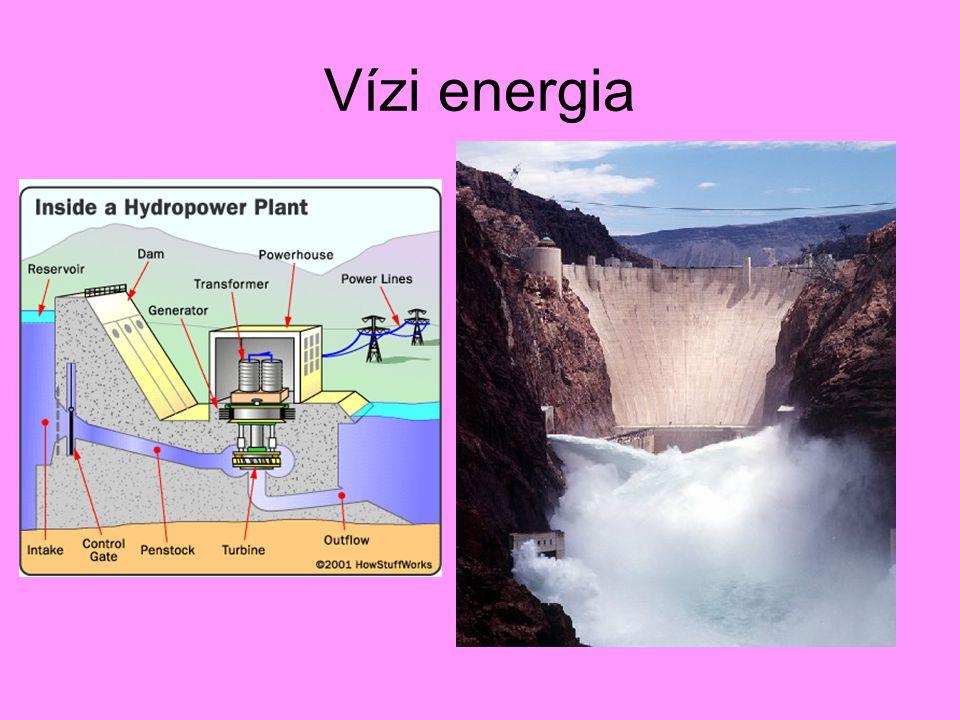 Vízi energia
