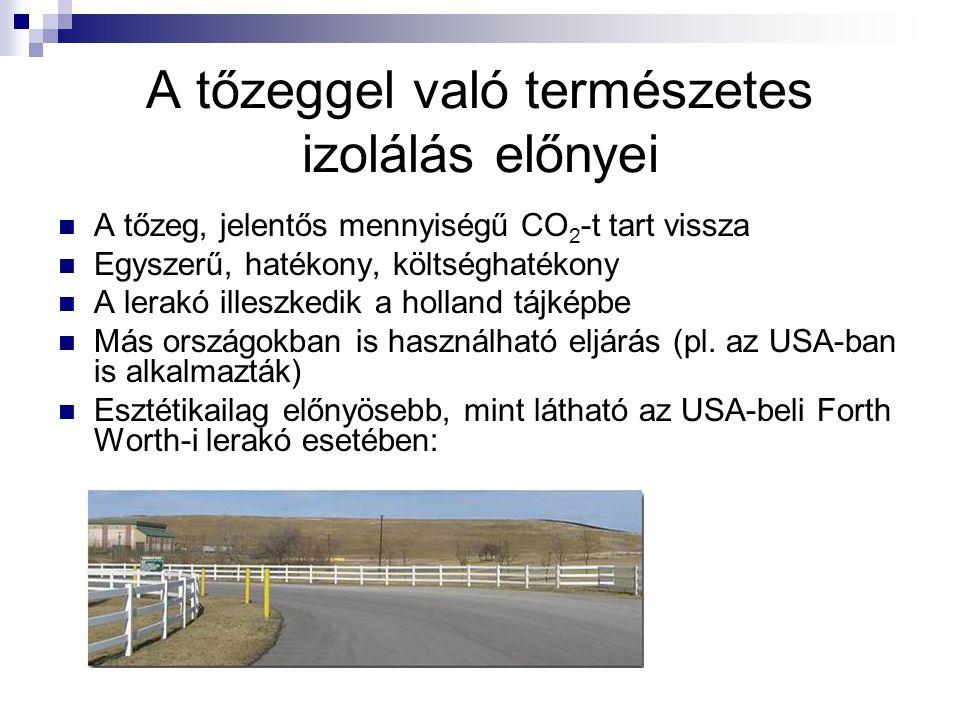 A tőzeggel való természetes izolálás előnyei A tőzeg, jelentős mennyiségű CO 2 -t tart vissza Egyszerű, hatékony, költséghatékony A lerakó illeszkedik