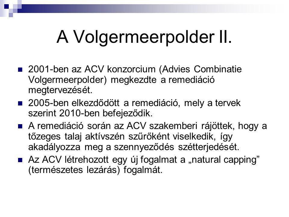 A Volgermeerpolder II. 2001-ben az ACV konzorcium (Advies Combinatie Volgermeerpolder) megkezdte a remediáció megtervezését. 2005-ben elkezdődött a re