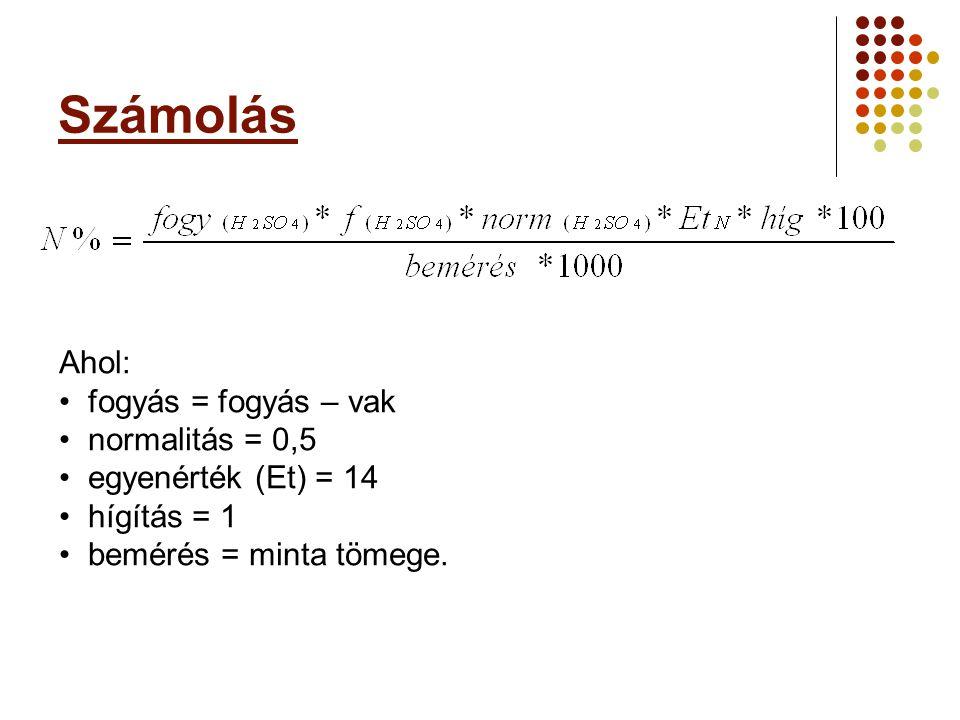 Számolás Ahol: fogyás = fogyás – vak normalitás = 0,5 egyenérték (Et) = 14 hígítás = 1 bemérés = minta tömege.