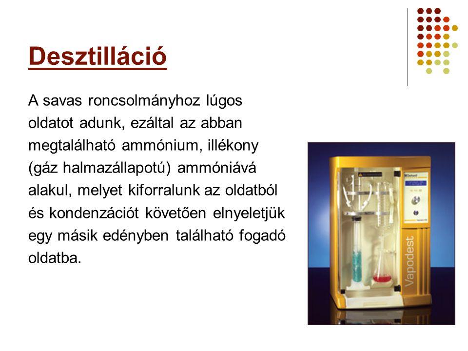 A felhígított kénsavas ammónium-szulfát oldatot tömény nátrium-hidroxid oldattal semlegesítjük, majd meglúgosítjuk.