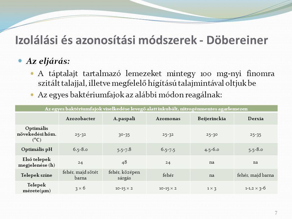 Izolálási eljárás a Azoarcus fajok esetében: A félig szilárd NFb közegben történő izolálási eljárás megegyezik a Herbaspirillum fajok esetében ismertetett módszerrel A telepek szétoszthatatlan, sárgás pigmenteket képeznek a közeg felszínén, melyek etanol (mint szénforrás) alkalmazásánál még intenzívebbek Izolálási eljárás az Acetobacter diazotrophicus esetében: Az izolálás félig szilárd LGIP közegen történik : az A.
