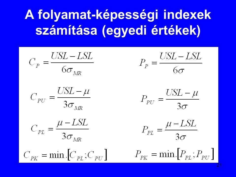 21 A folyamat-képességi indexek számítása (egyedi értékek)