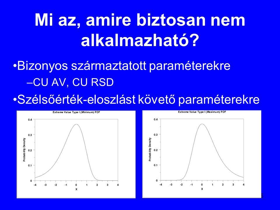 5 Mi az, amire biztosan nem alkalmazható? Bizonyos származtatott paraméterekre –CU AV, CU RSD Szélsőérték-eloszlást követő paraméterekre