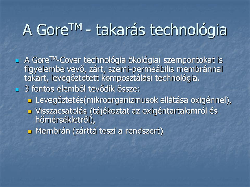 A Gore TM -Cover technológia ökológiai szempontokat is figyelembe vevő, zárt, szemi-permeábilis membránnal takart, levegőztetett komposztálási technol