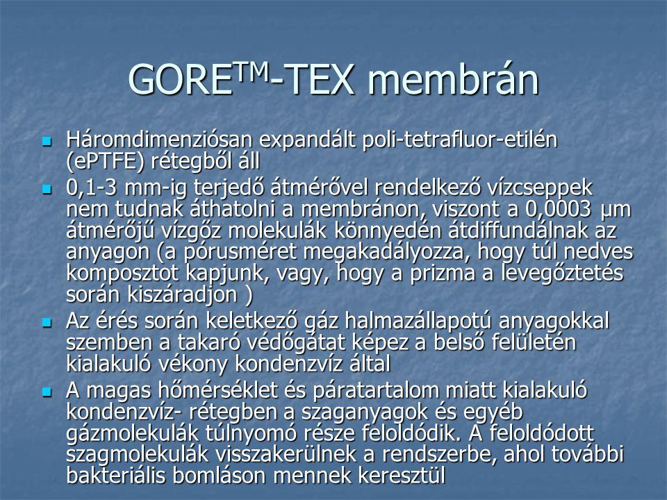 GORE TM -TEX membrán Háromdimenziósan expandált poli-tetrafluor-etilén (ePTFE) rétegből áll Háromdimenziósan expandált poli-tetrafluor-etilén (ePTFE)