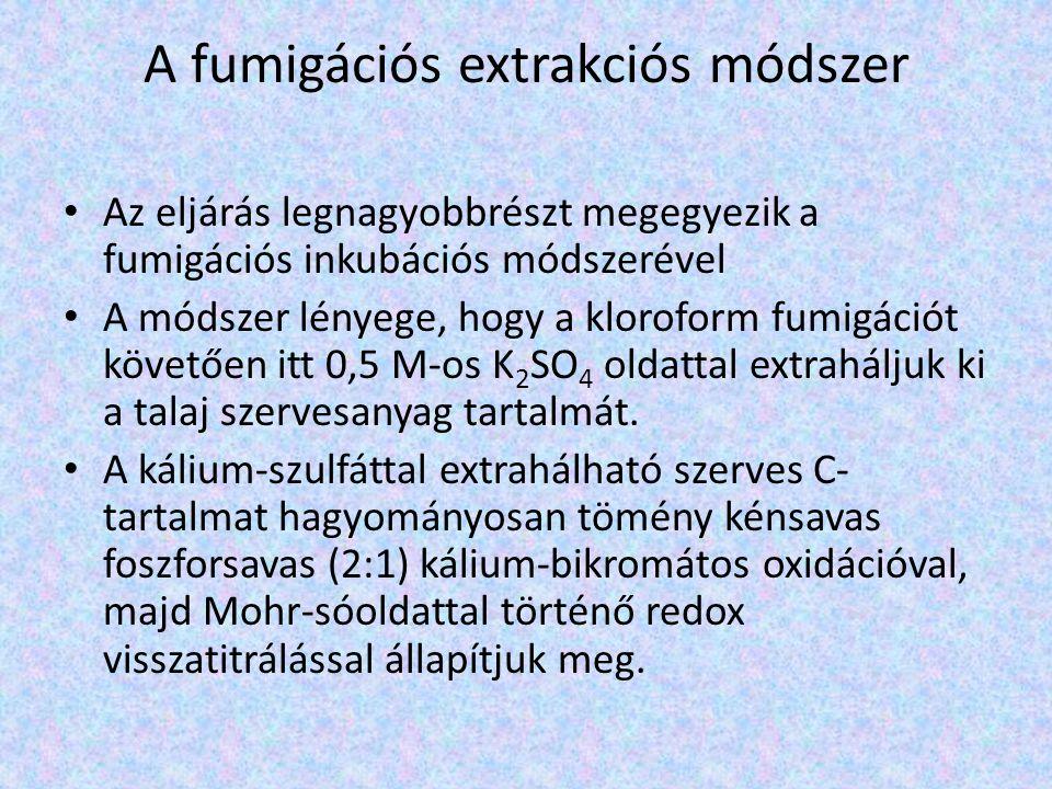 A fumigációs extrakciós módszer Az eljárás legnagyobbrészt megegyezik a fumigációs inkubációs módszerével A módszer lényege, hogy a kloroform fumigáci