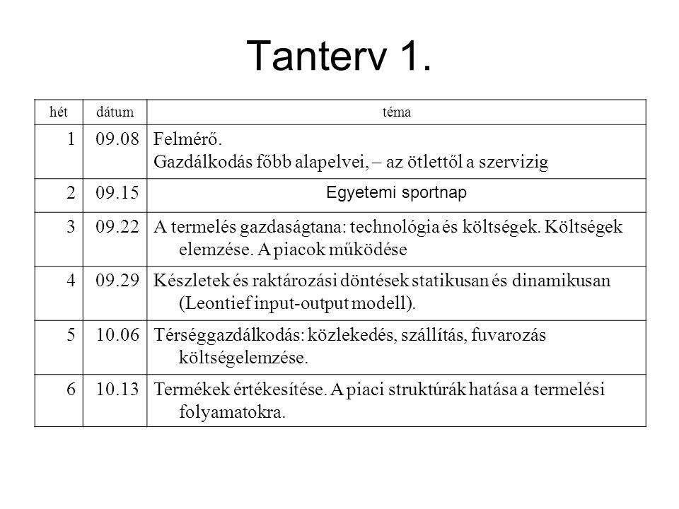 Tanterv 2.hétdátumtéma 710.201.