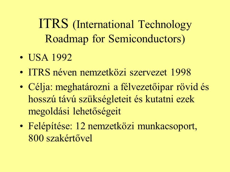 ITRS (International Technology Roadmap for Semiconductors) USA 1992 ITRS néven nemzetközi szervezet 1998 Célja: meghatározni a félvezetőipar rövid és