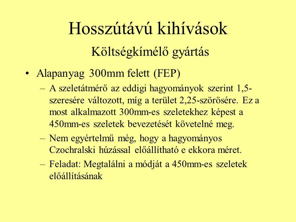 Hosszútávú kihívások Költségkímélő gyártás Alapanyag 300mm felett (FEP) –A szeletátmérő az eddigi hagyományok szerint 1,5- szeresére változott, míg a