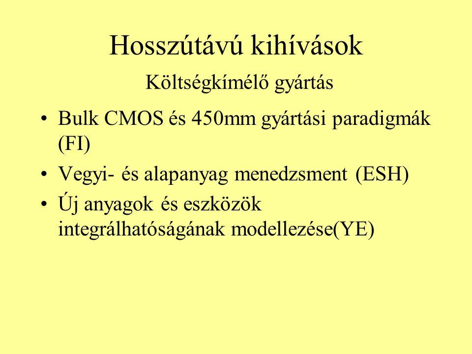 Hosszútávú kihívások Költségkímélő gyártás Bulk CMOS és 450mm gyártási paradigmák (FI) Vegyi- és alapanyag menedzsment (ESH) Új anyagok és eszközök in