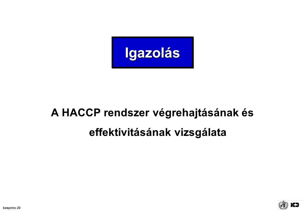 basprinc 20 IgazolásIgazolás A HACCP rendszer végrehajtásának és effektivitásának vizsgálata