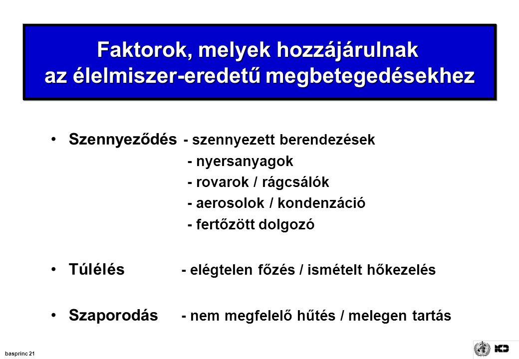 basprinc 21 Faktorok, melyek hozzájárulnak az élelmiszer-eredetű megbetegedésekhez Szennyeződés - szennyezett berendezések - nyersanyagok - rovarok /