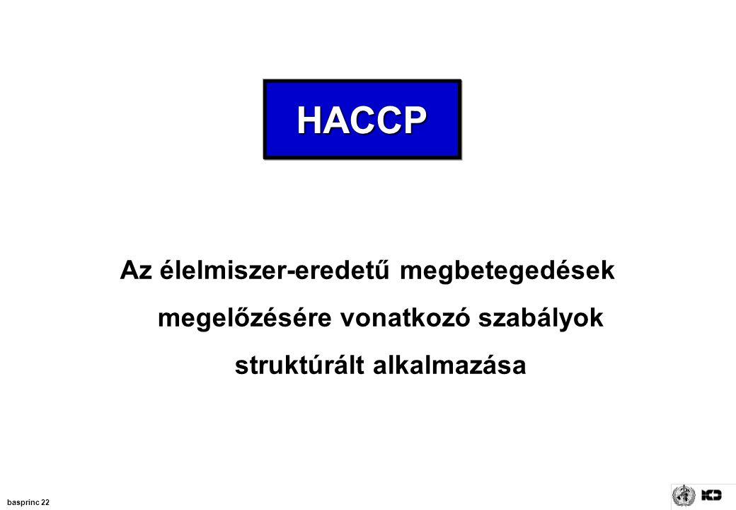 basprinc 22 HACCPHACCP Az élelmiszer-eredetű megbetegedések megelőzésére vonatkozó szabályok struktúrált alkalmazása