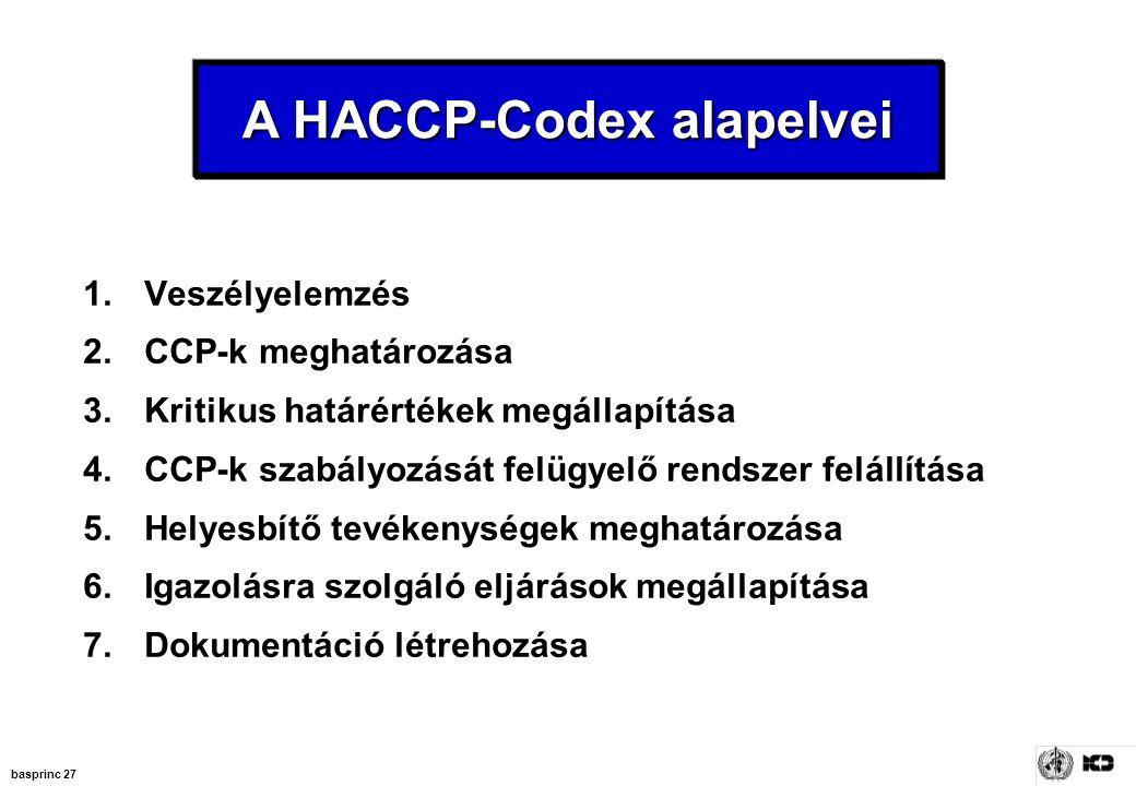 basprinc 27 1.Veszélyelemzés 2.CCP-k meghatározása 3.Kritikus határértékek megállapítása 4.CCP-k szabályozását felügyelő rendszer felállítása 5.Helyes