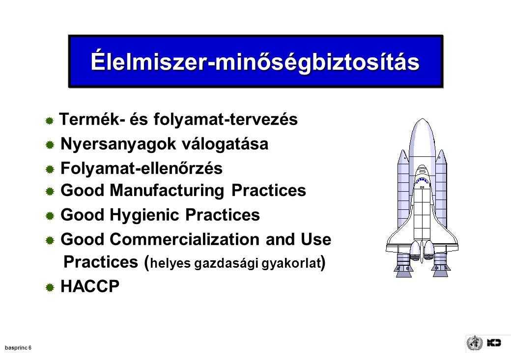basprinc 6 Élelmiszer-minőségbiztosításÉlelmiszer-minőségbiztosítás  Termék- és folyamat-tervezés  Nyersanyagok válogatása  Folyamat-ellenőrzés  G