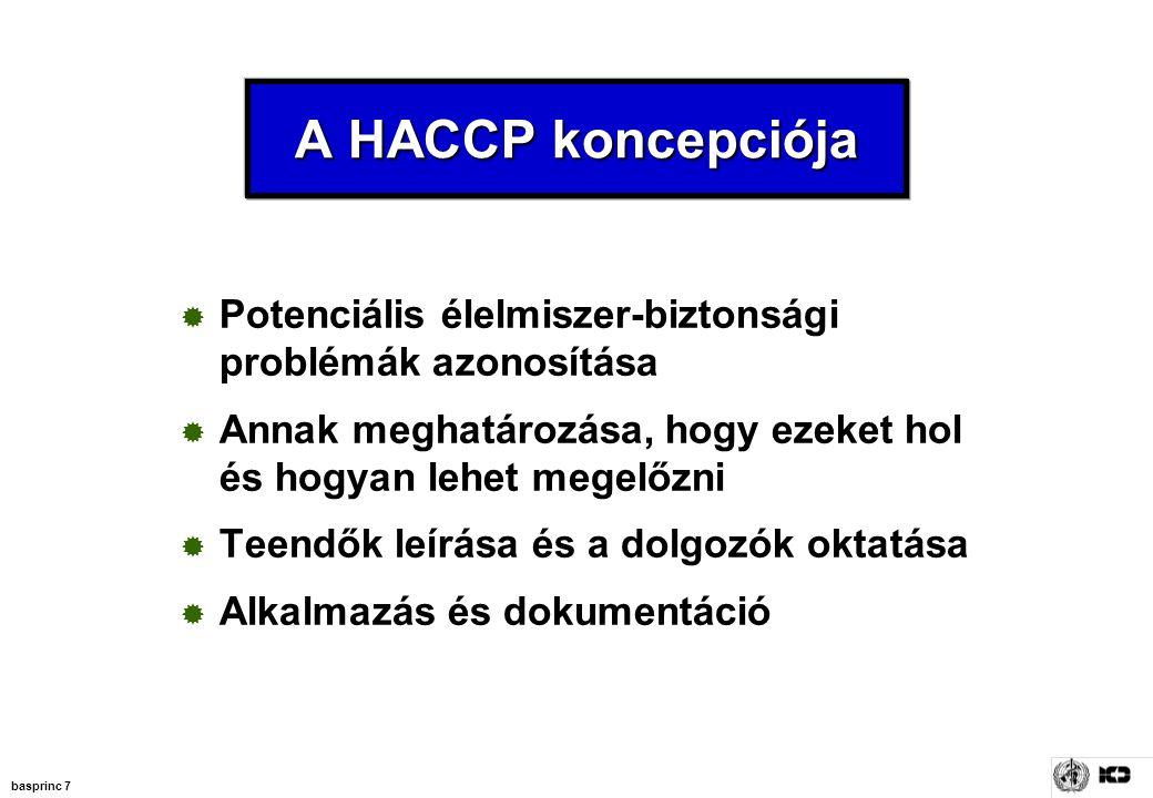 basprinc 8 1.Veszélyelemzés 2.CCP-k meghatározása 3.Kritikus határértékek megállapítása 4.CCP-k szabályozását felügyelő rendszer felállítása 5.Helyesbítő tevékenységek meghatározása 6.Igazolásra szolgáló eljárások megállapítása 7.Dokumentáció létrehozása HACCP alapelvei