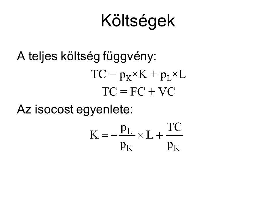 Költségek A teljes költség függvény: TC = p K ×K + p L ×L TC = FC + VC Az isocost egyenlete: