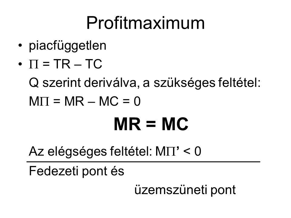 Profitmaximum piacfüggetlen  = TR – TC Q szerint deriválva, a szükséges feltétel: M  = MR – MC = 0 MR = MC Az elégséges feltétel: M  ' < 0 Fedezeti pont és üzemszüneti pont