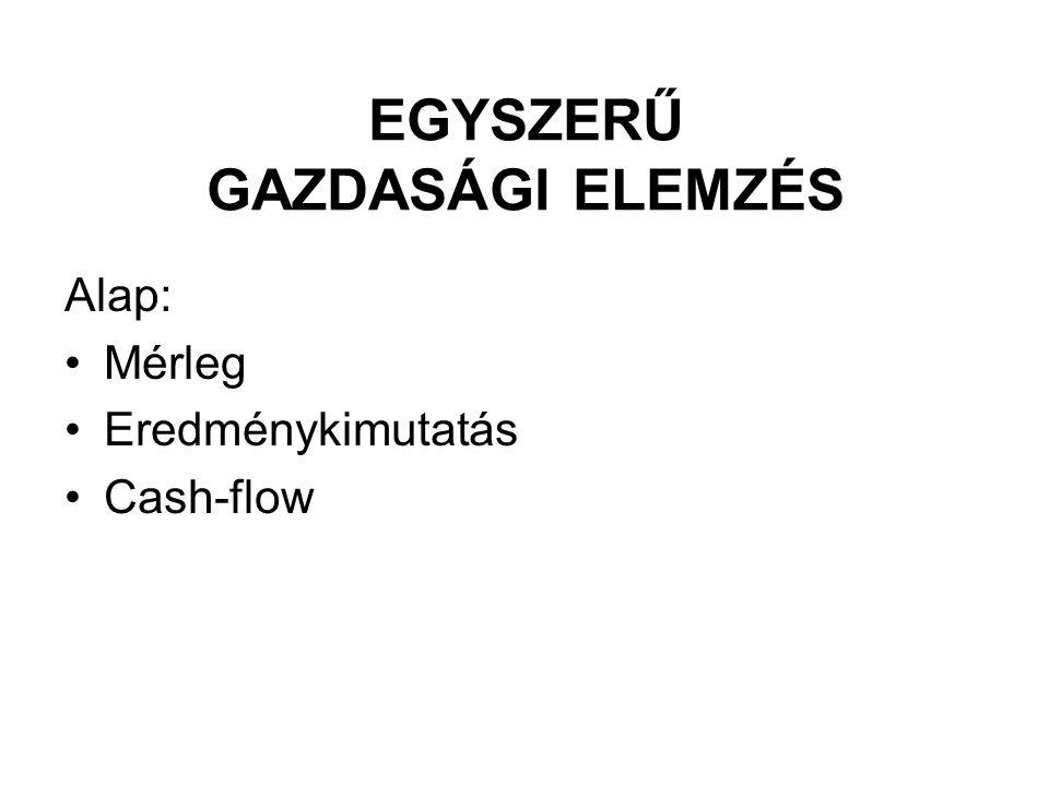 EGYSZERŰ GAZDASÁGI ELEMZÉS Alap: Mérleg Eredménykimutatás Cash-flow