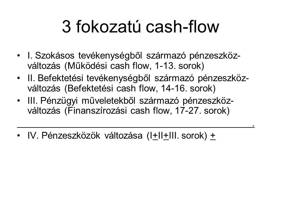 3 fokozatú cash-flow I.