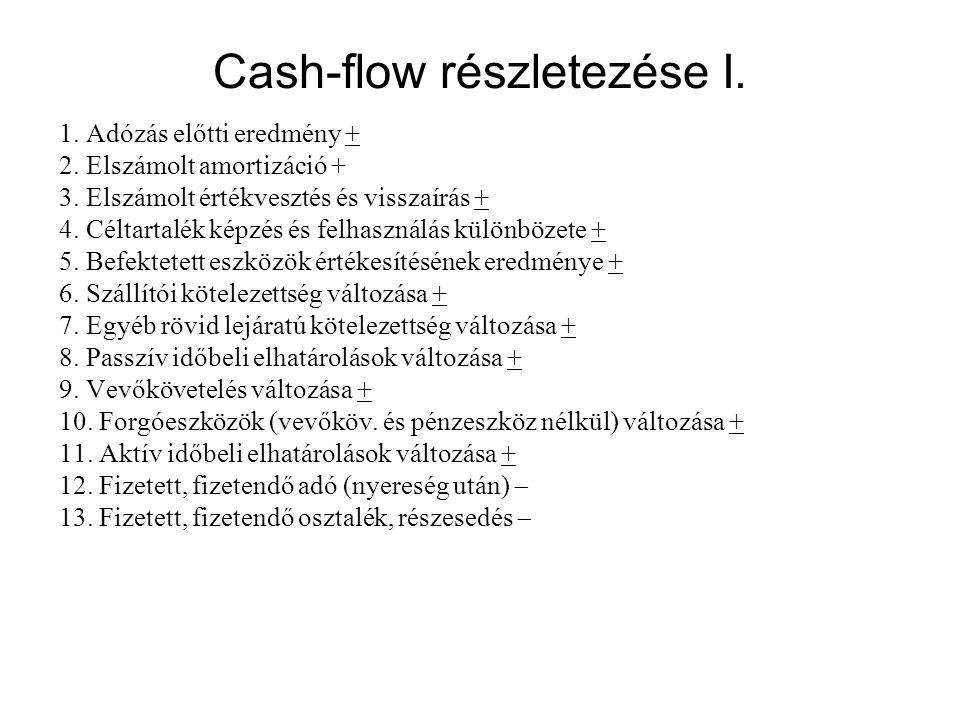 Cash-flow részletezése I.1. Adózás előtti eredmény + 2.