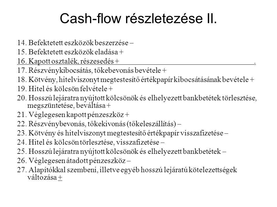 Cash-flow részletezése II.14. Befektetett eszközök beszerzése  15.