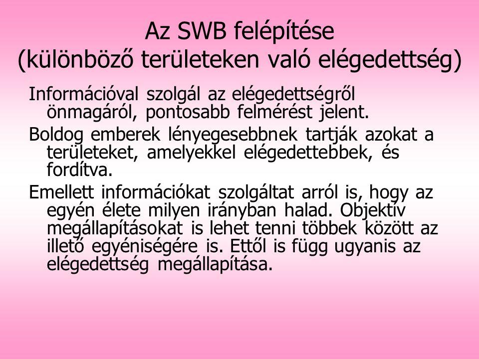 Az SWB felépítése (különböző területeken való elégedettség) Információval szolgál az elégedettségről önmagáról, pontosabb felmérést jelent. Boldog emb