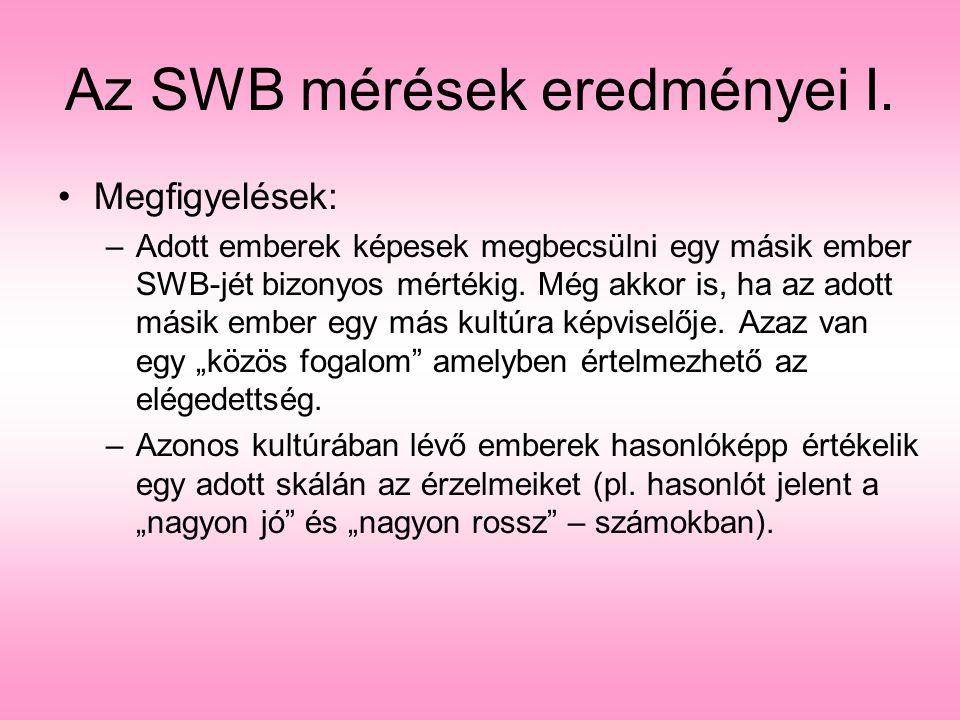 Az SWB mérések eredményei I. Megfigyelések: –Adott emberek képesek megbecsülni egy másik ember SWB-jét bizonyos mértékig. Még akkor is, ha az adott má