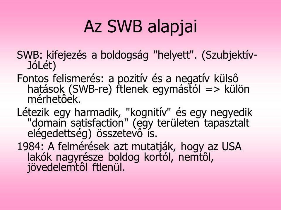 Az SWB alapjai SWB: kifejezés a boldogság