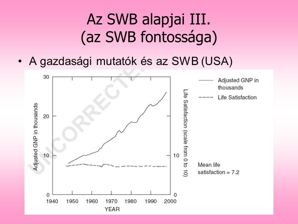 Az SWB mérések eredményei III.Kelet- és Nyugatnémeto.