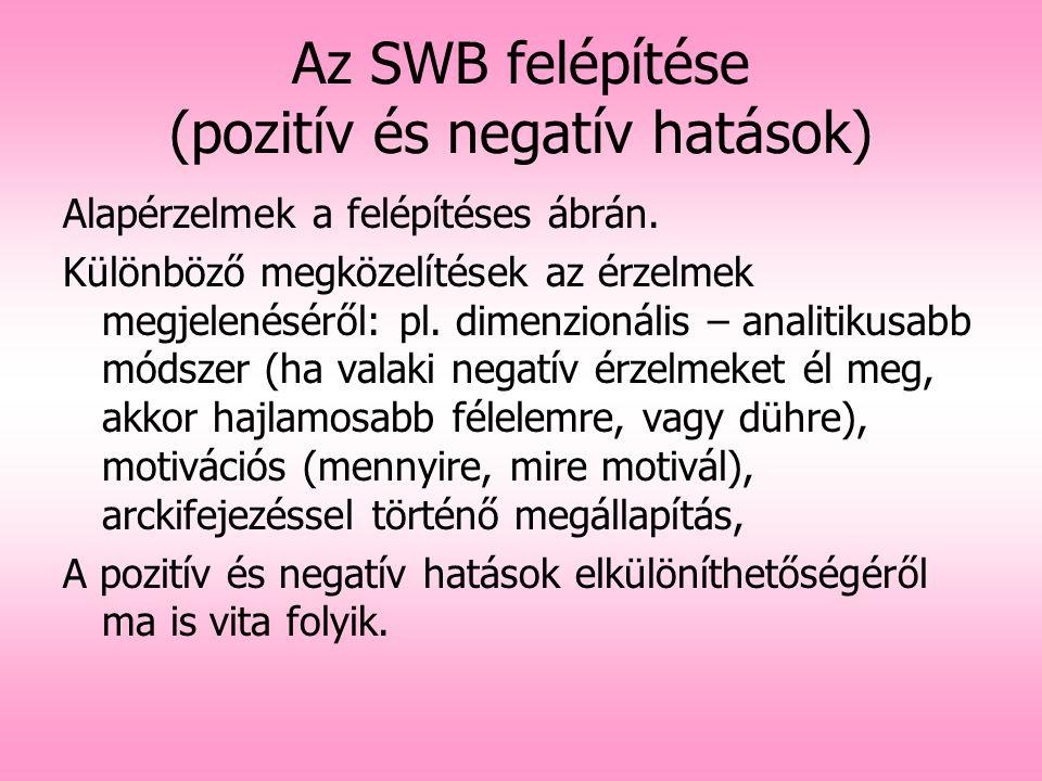 Az SWB felépítése (pozitív és negatív hatások mérése) Mit kell mérni a pozitív/negatív hatásokon: -az érzelem intenzitása és gyakorisága különböző hatással van az egyén SWBjére (A kutatások szerint a gyakoriság fontosabb) -az érzelmeket intenzíven megélő ember a pozitív és negatív érzelmeket egyaránt intenzíven éli meg -a gyakoriságot könnyebb mérni, jobban is emlékeznek rá az emberek -a gyakoriság nagyobb hatással van az SWBre, mint az intenzitás -néhol azonban hasznos az intenzitás mérés (pl.