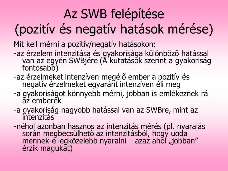 Az SWB felépítése (pozitív és negatív hatások mérése) Mit kell mérni a pozitív/negatív hatásokon: -az érzelem intenzitása és gyakorisága különböző hat