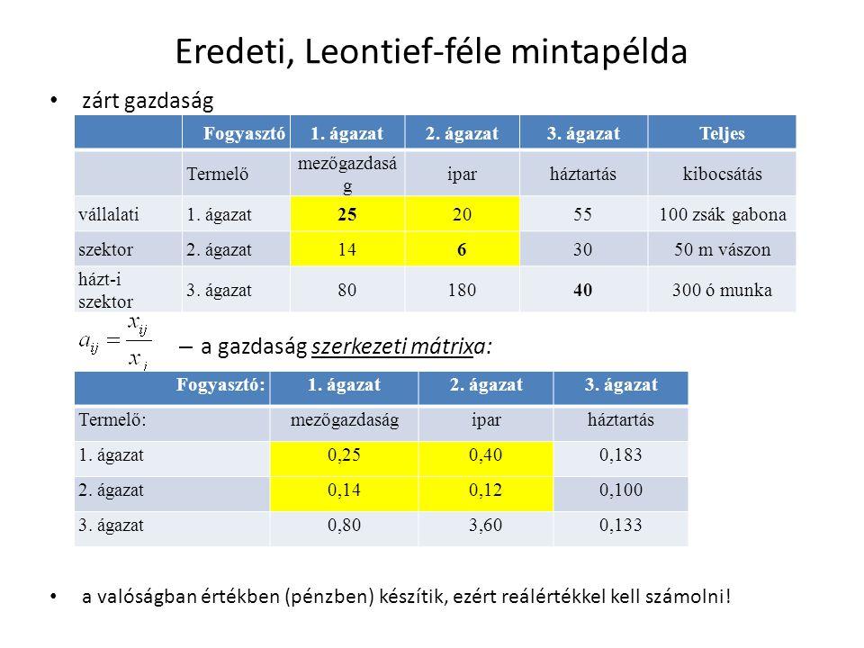 Eredeti, Leontief-féle mintapélda zárt gazdaság – a gazdaság szerkezeti mátrixa: a valóságban értékben (pénzben) készítik, ezért reálértékkel kell számolni.